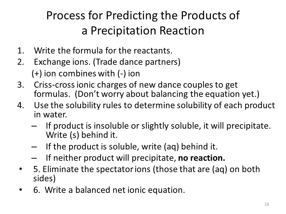 Process for Predicting the Products of a Precipitation Reaction