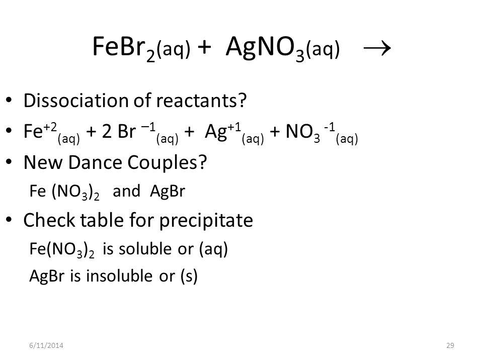 FeBr2(aq) + AgNO3(aq)  Dissociation of reactants