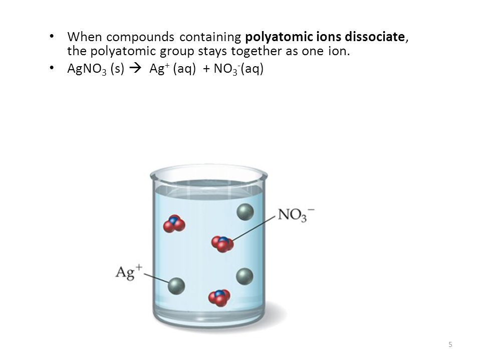 When compounds containing polyatomic ions dissociate, the polyatomic group stays together as one ion.