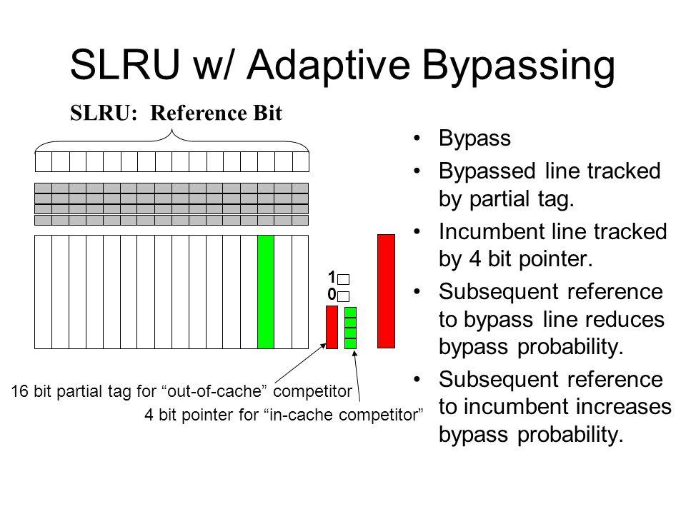 SLRU w/ Adaptive Bypassing
