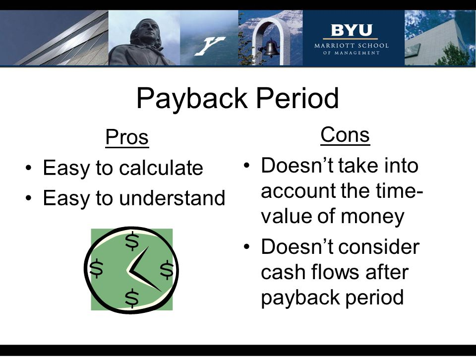 Payback Period Cons Pros