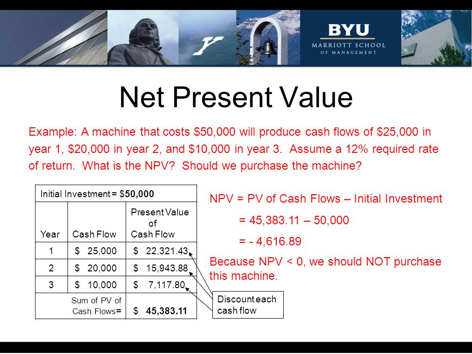 Net Present Value Example: A machine that costs $50,000 will produce cash flows of $25,000 in.
