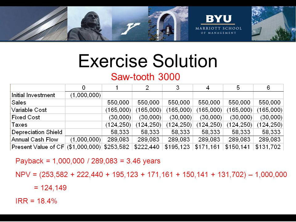 Exercise Solution Saw-tooth 3000