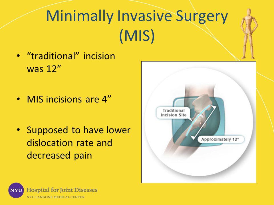 Minimally Invasive Surgery (MIS)