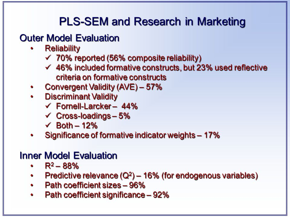 PLS-SEM and Research in Marketing