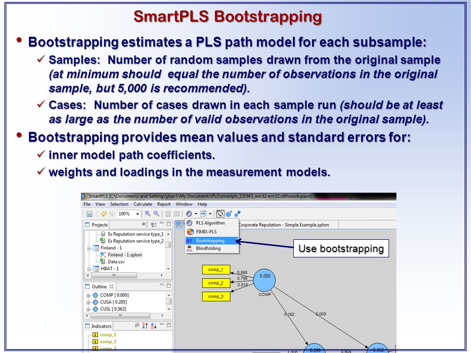 SmartPLS Bootstrapping