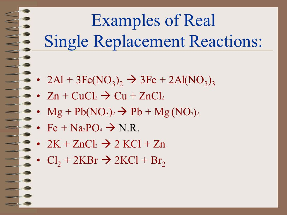 Examples of Real Single Replacement Reactions: