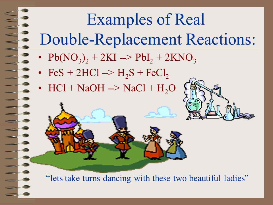 Examples of Real Double-Replacement Reactions:
