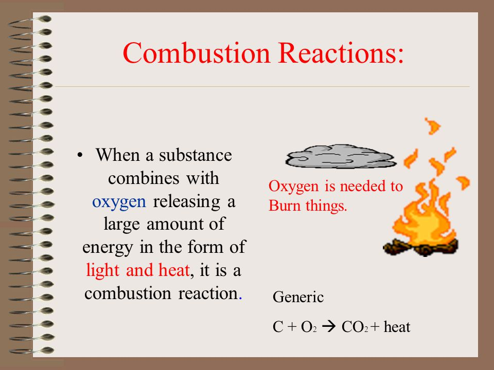 Combustion Reactions: