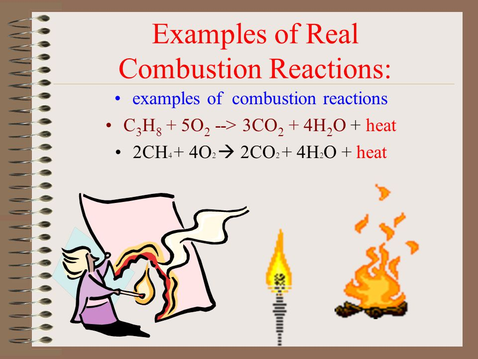 Examples of Real Combustion Reactions: