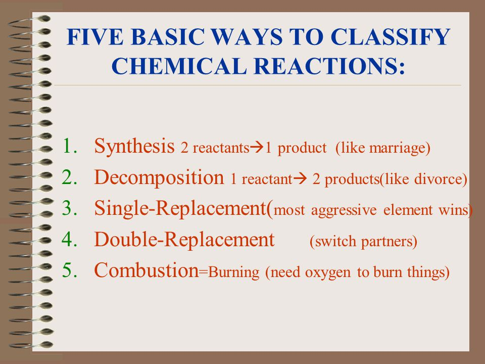 FIVE BASIC WAYS TO CLASSIFY CHEMICAL REACTIONS: