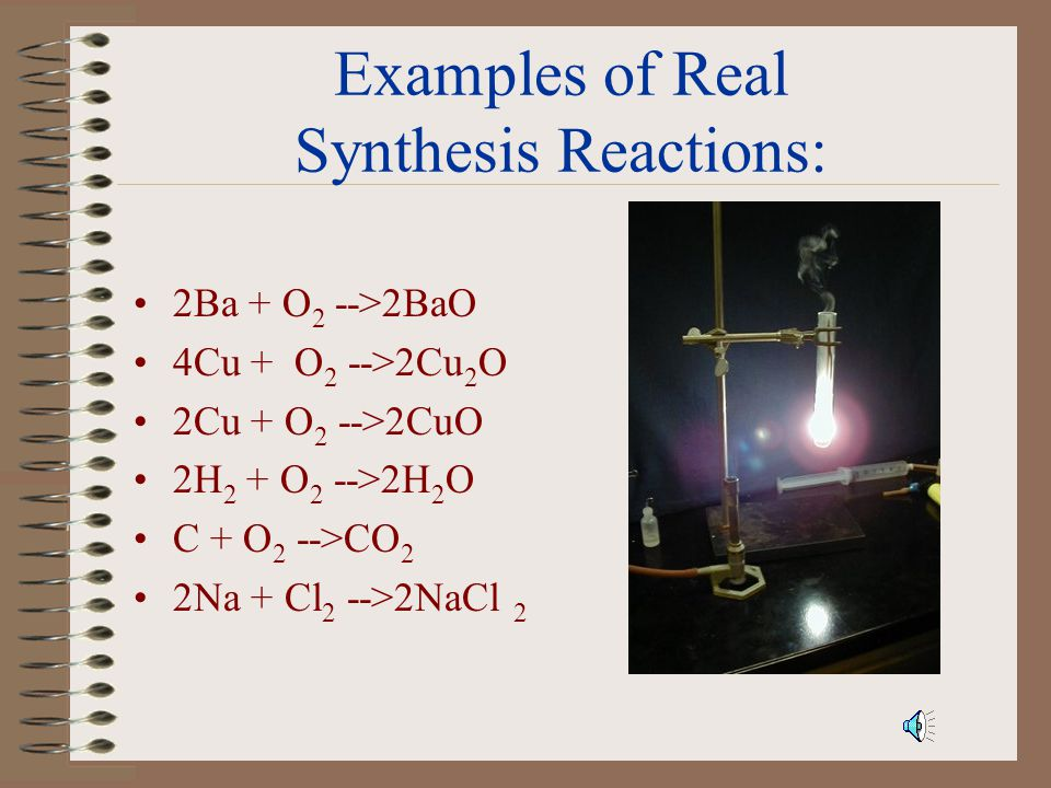Examples of Real Synthesis Reactions:
