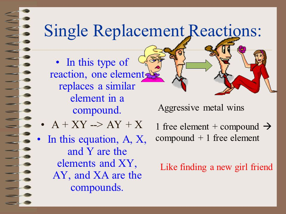 Single Replacement Reactions: