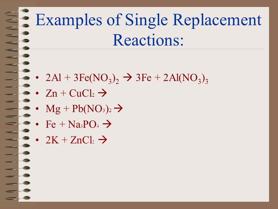 Examples of Single Replacement Reactions: