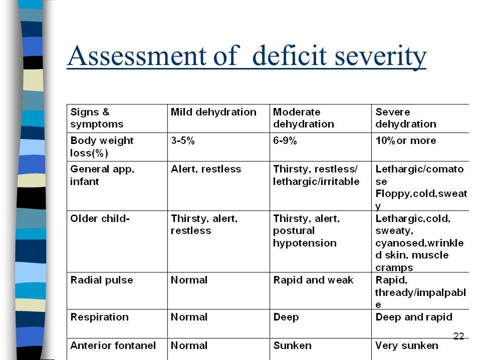 Assessment of deficit severity