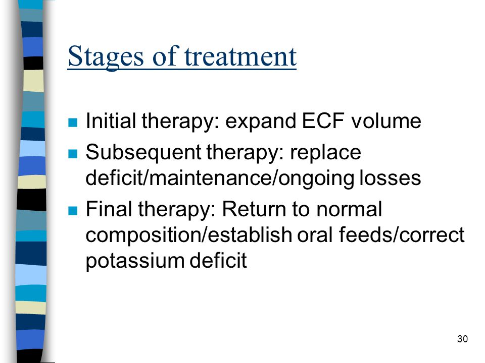 Stages of treatment Initial therapy: expand ECF volume