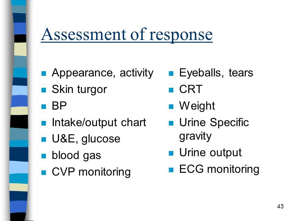 Assessment of response