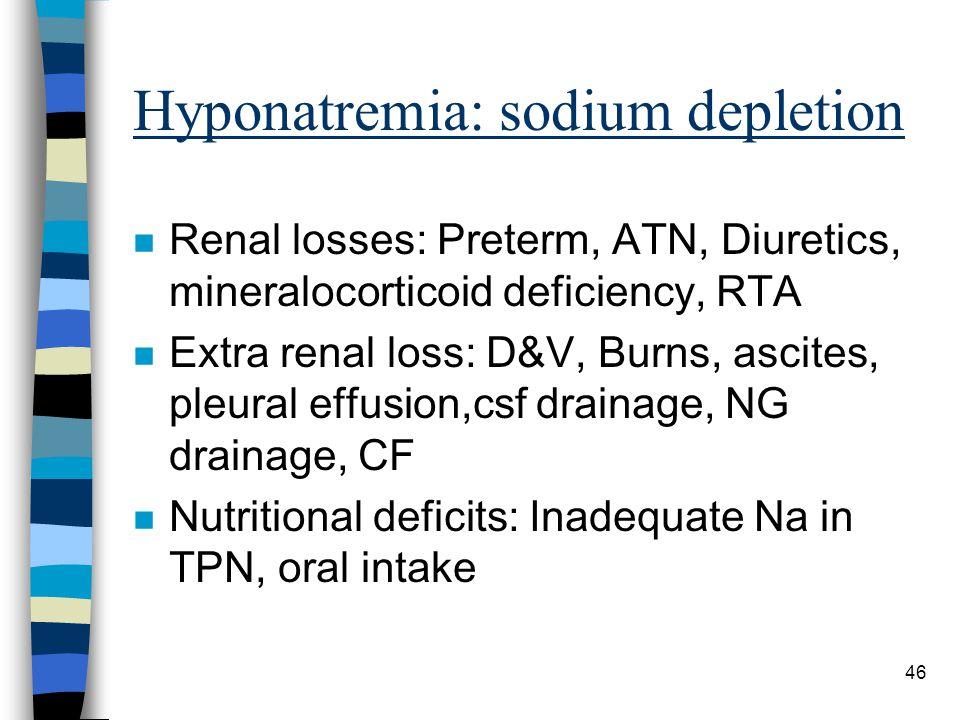 Hyponatremia: sodium depletion