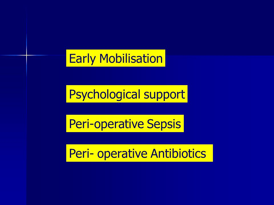 Early Mobilisation Psychological support Peri-operative Sepsis Peri- operative Antibiotics