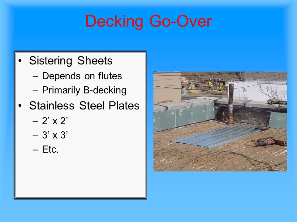 Decking Go-Over Sistering Sheets Stainless Steel Plates