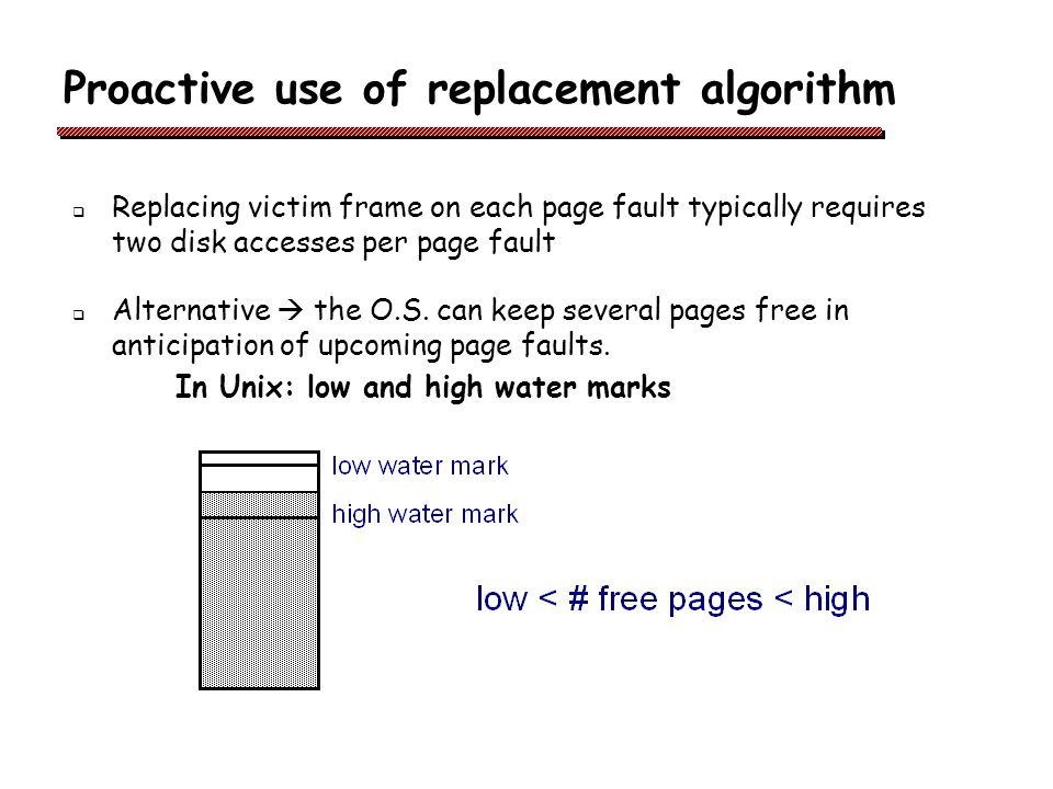 Proactive use of replacement algorithm