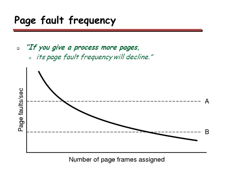 Page fault frequency If you give a process more pages,