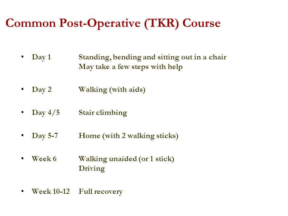 Common Post-Operative (TKR) Course