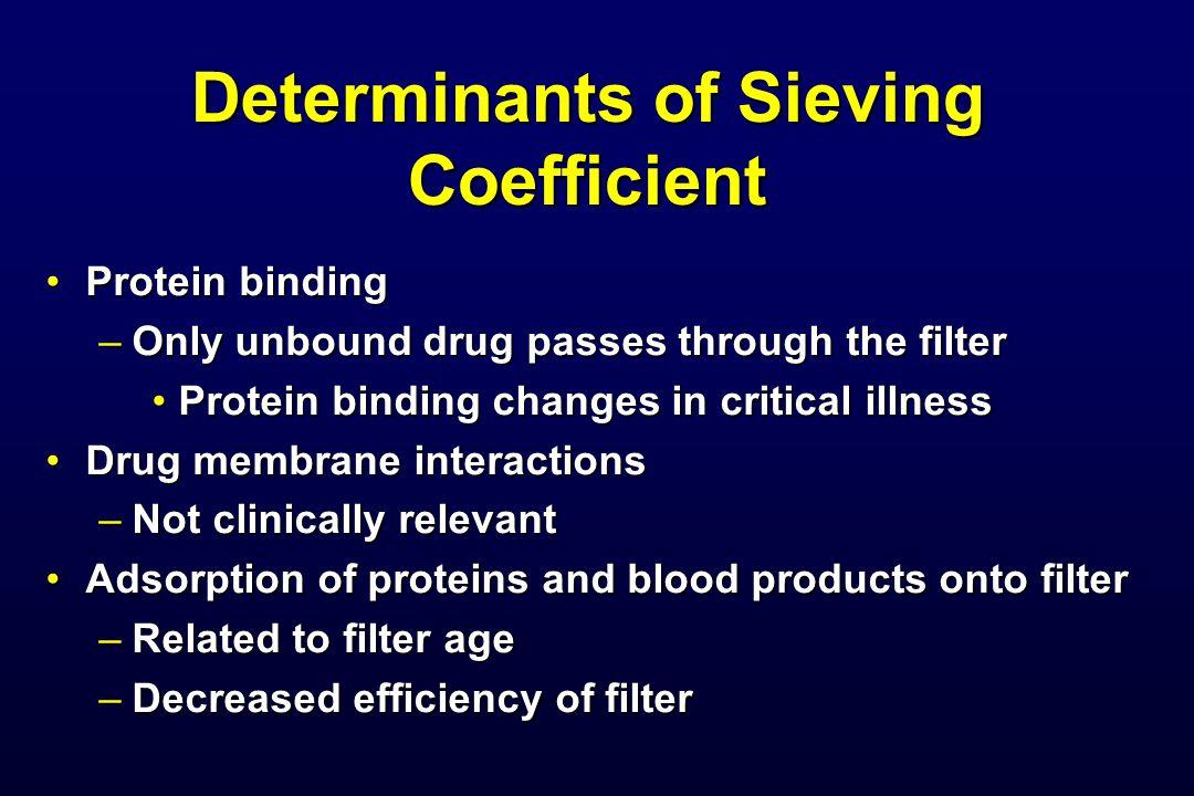 Determinants of Sieving Coefficient