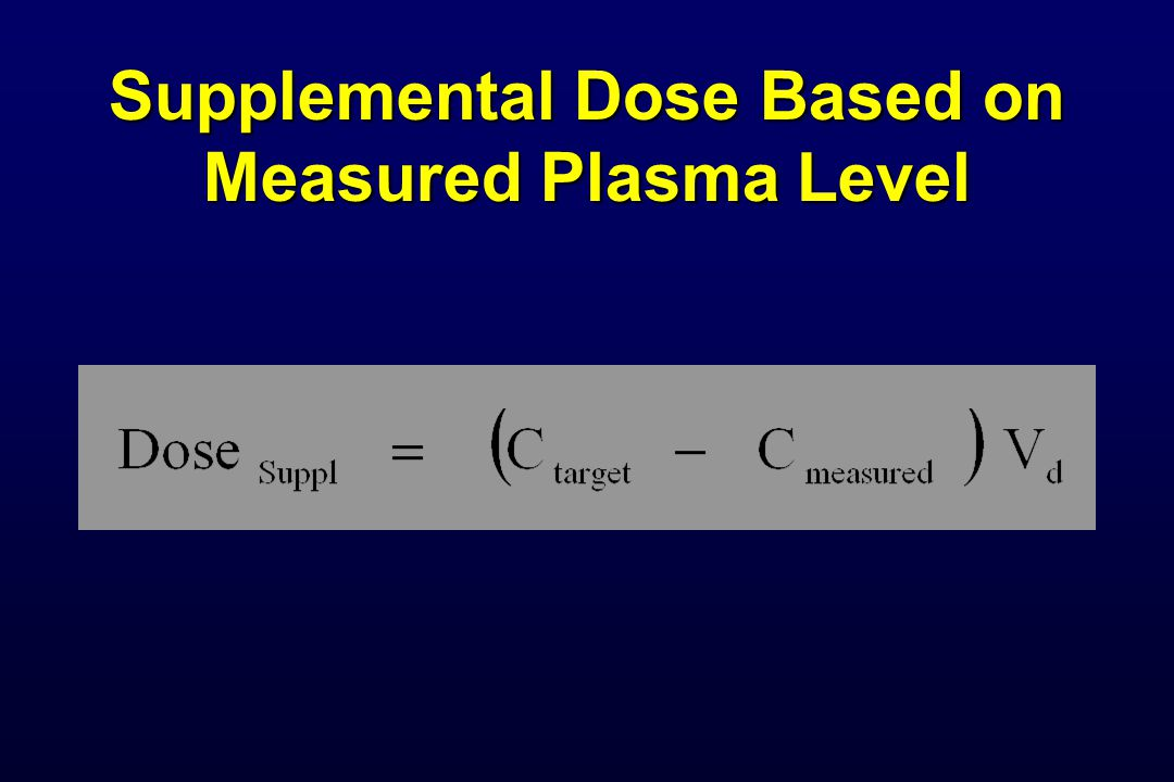Supplemental Dose Based on Measured Plasma Level