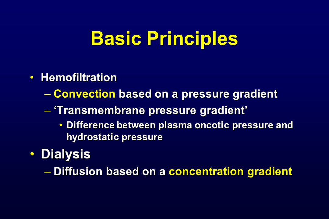 Basic Principles Dialysis Hemofiltration