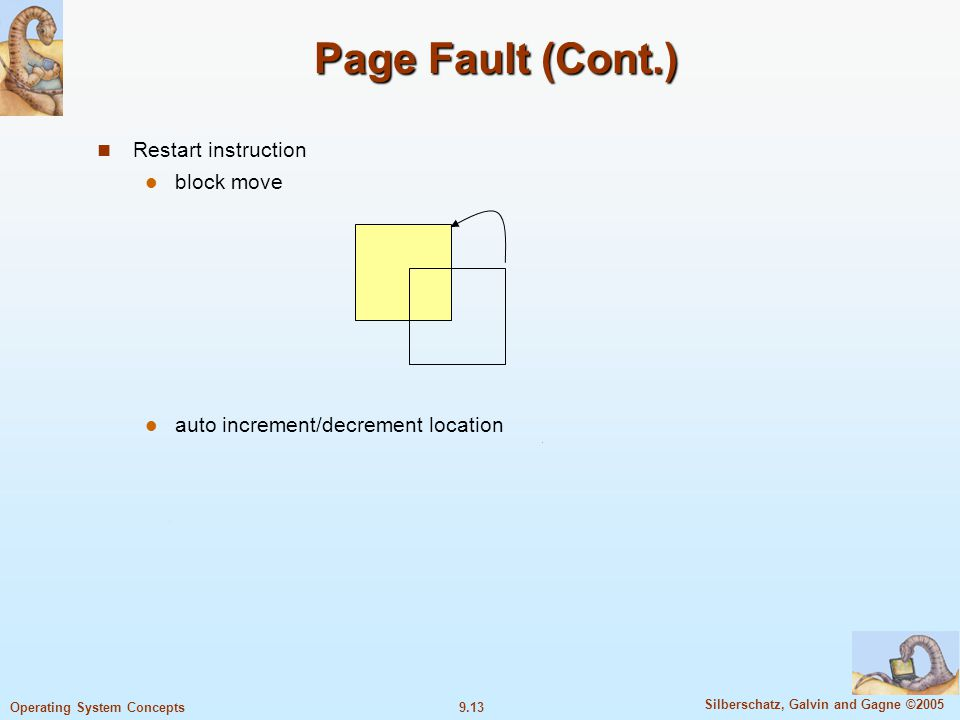 Page Fault (Cont.) Restart instruction block move