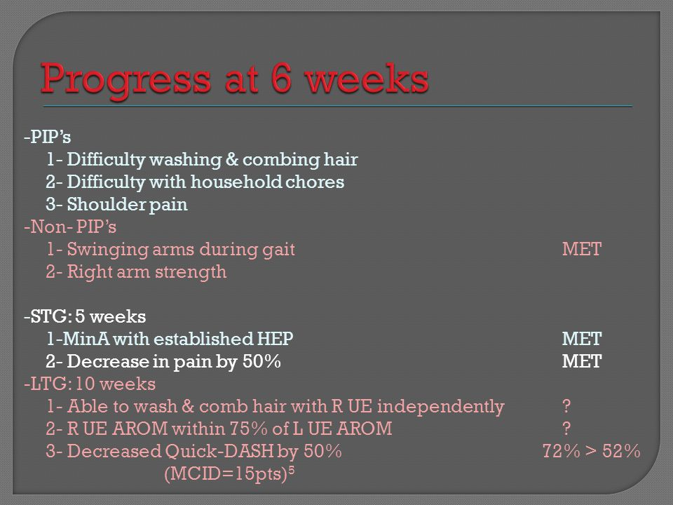 Progress at 6 weeks -PIP's 1- Difficulty washing & combing hair