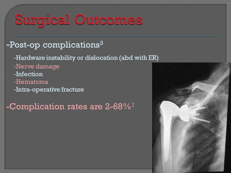 Surgical Outcomes -Post-op complications3
