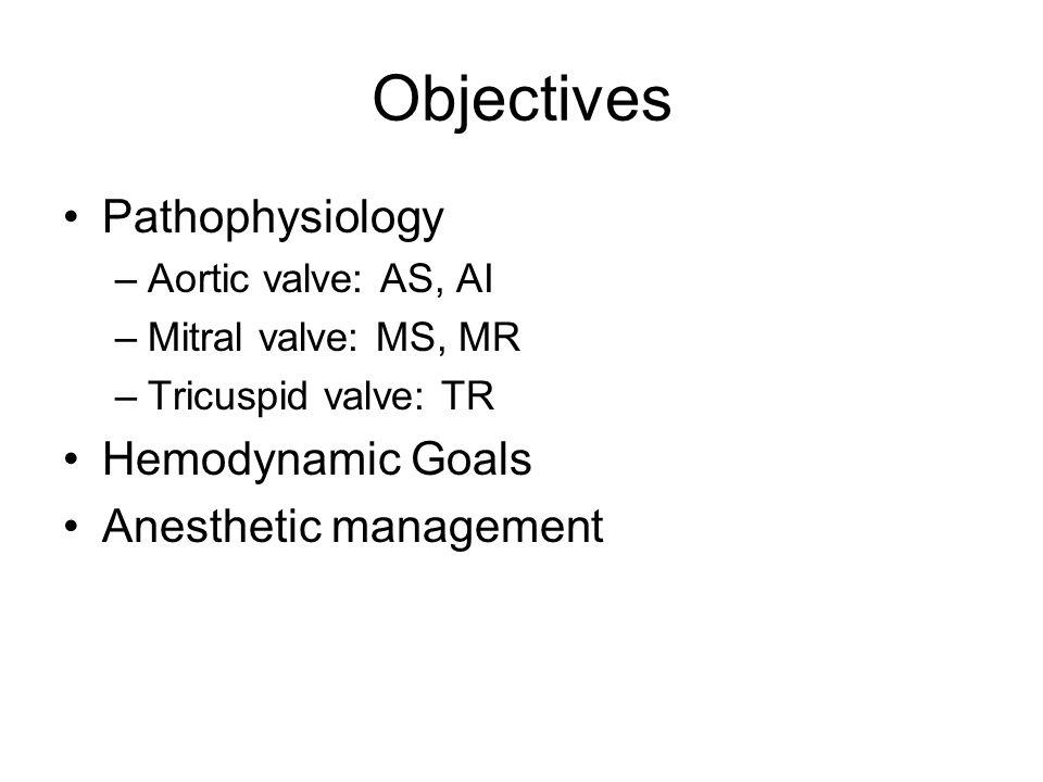 Objectives Pathophysiology Hemodynamic Goals Anesthetic management