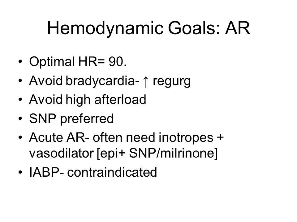 Hemodynamic Goals: AR Optimal HR= 90. Avoid bradycardia- ↑ regurg