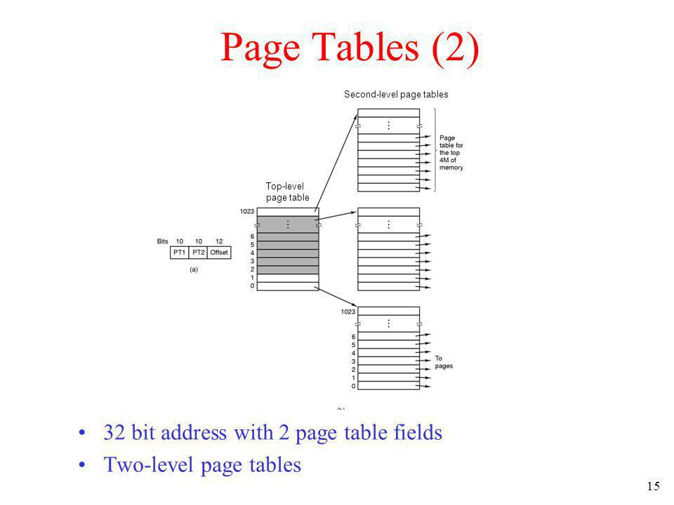 Page Tables (2) 32 bit address with 2 page table fields