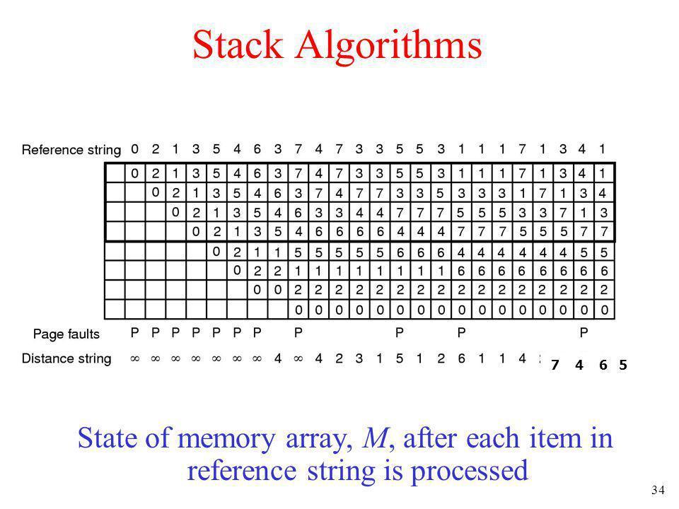 Stack Algorithms 7 4 6 5.