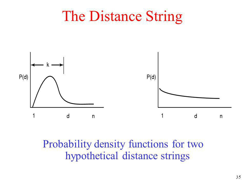 Probability density functions for two hypothetical distance strings