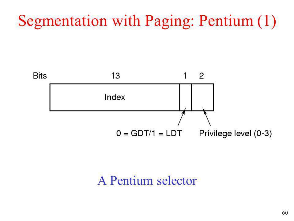 Segmentation with Paging: Pentium (1)