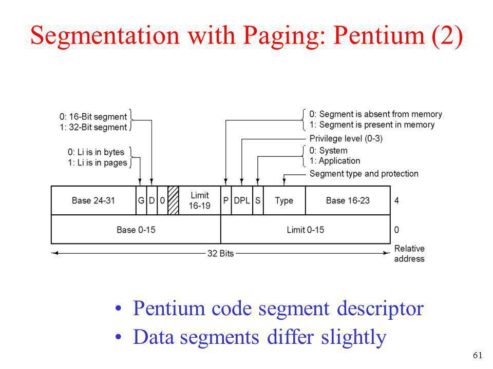 Segmentation with Paging: Pentium (2)