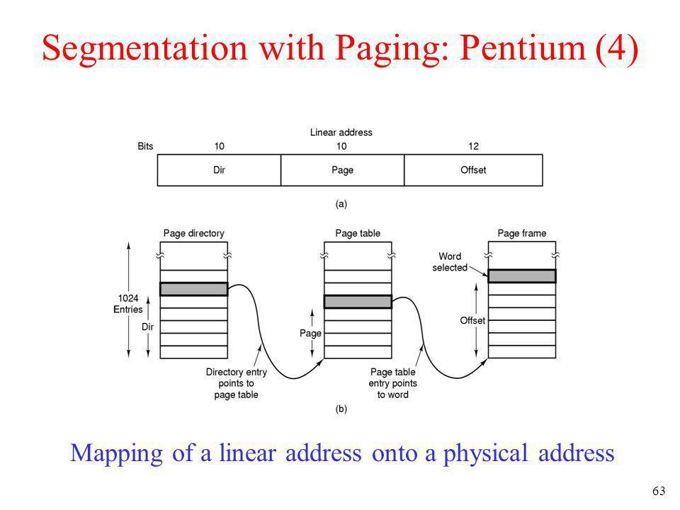 Segmentation with Paging: Pentium (4)