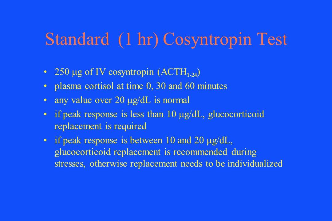 Standard (1 hr) Cosyntropin Test