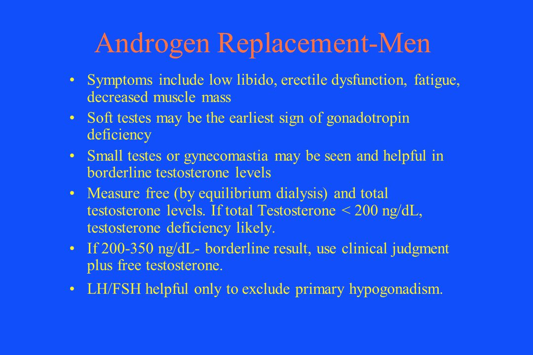 Androgen Replacement-Men