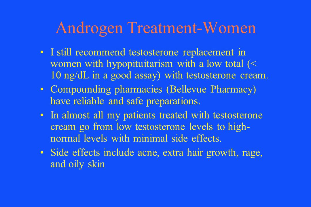 Androgen Treatment-Women