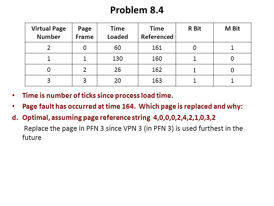 Problem 8.4 Time is number of ticks since process load time.