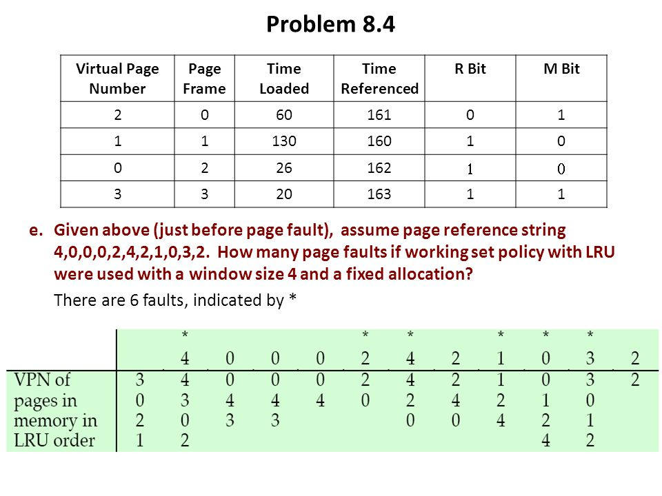 Problem 8.4 Virtual Page Number. Page Frame. Time Loaded. Time Referenced. R Bit. M Bit. 2. 60.