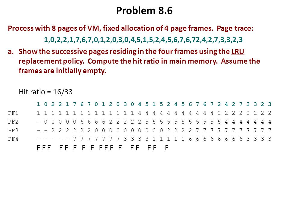 Problem 8.6 Process with 8 pages of VM, fixed allocation of 4 page frames. Page trace: