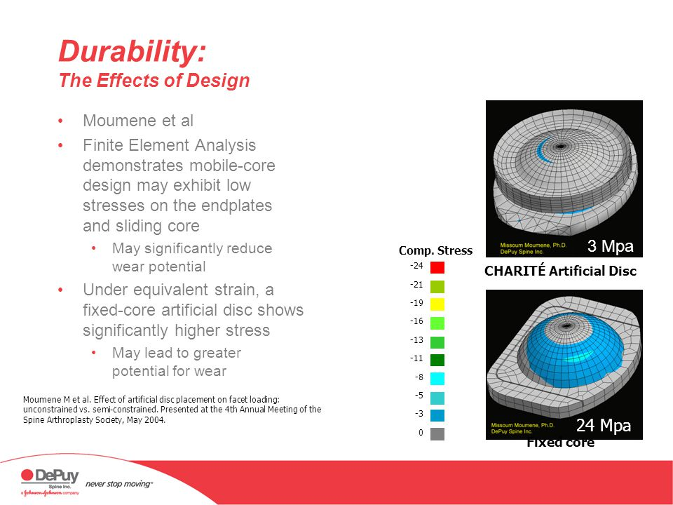 Durability: The Effects of Design
