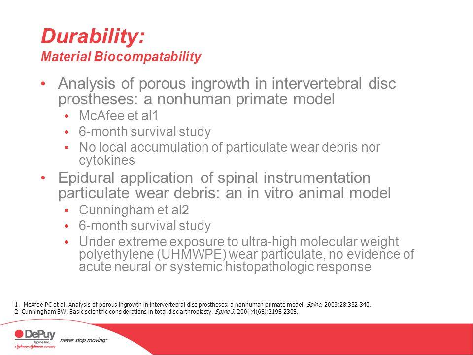 Durability: Material Biocompatability