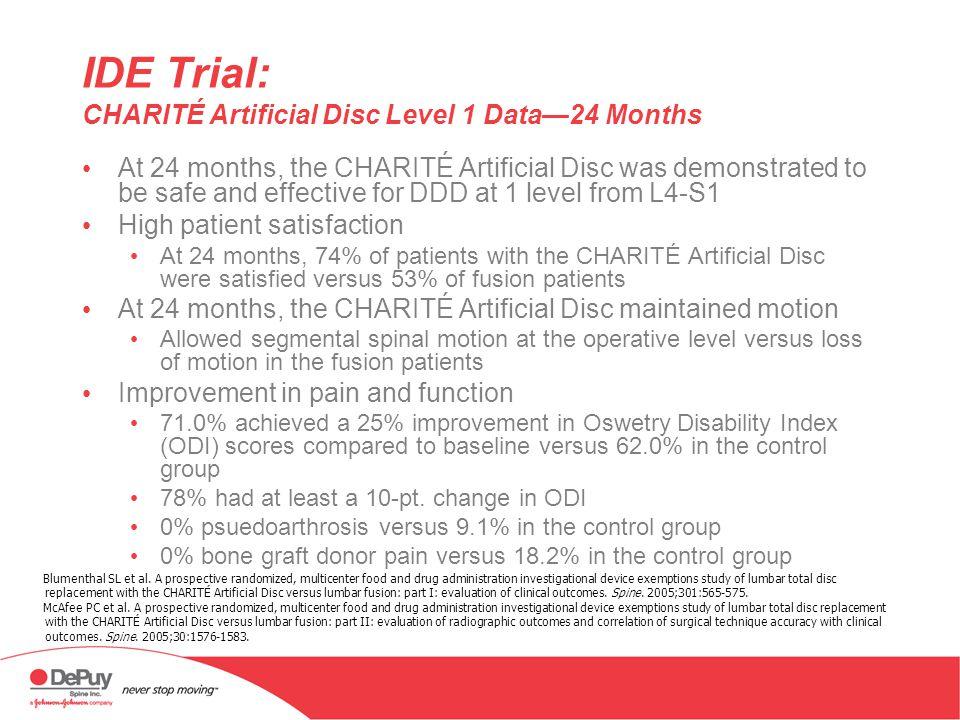 IDE Trial: CHARITÉ Artificial Disc Level 1 Data—24 Months